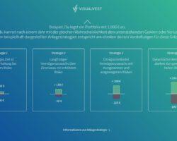 Anlagestategie auswählen_mit Vest4Later von VisualVest_1